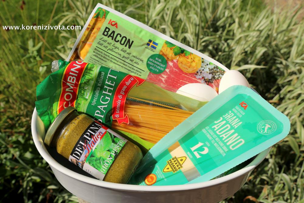 suroviny jsou v základu jednoduché: slanina, čerstvá vejce, špagety a parmezán. Navíc můžete přidat zelené bazalkové pesto a mražený hrášek (není na obrázku)